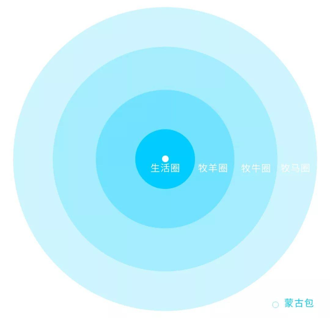 内蒙古蒙古包设计大赛征集 第11张