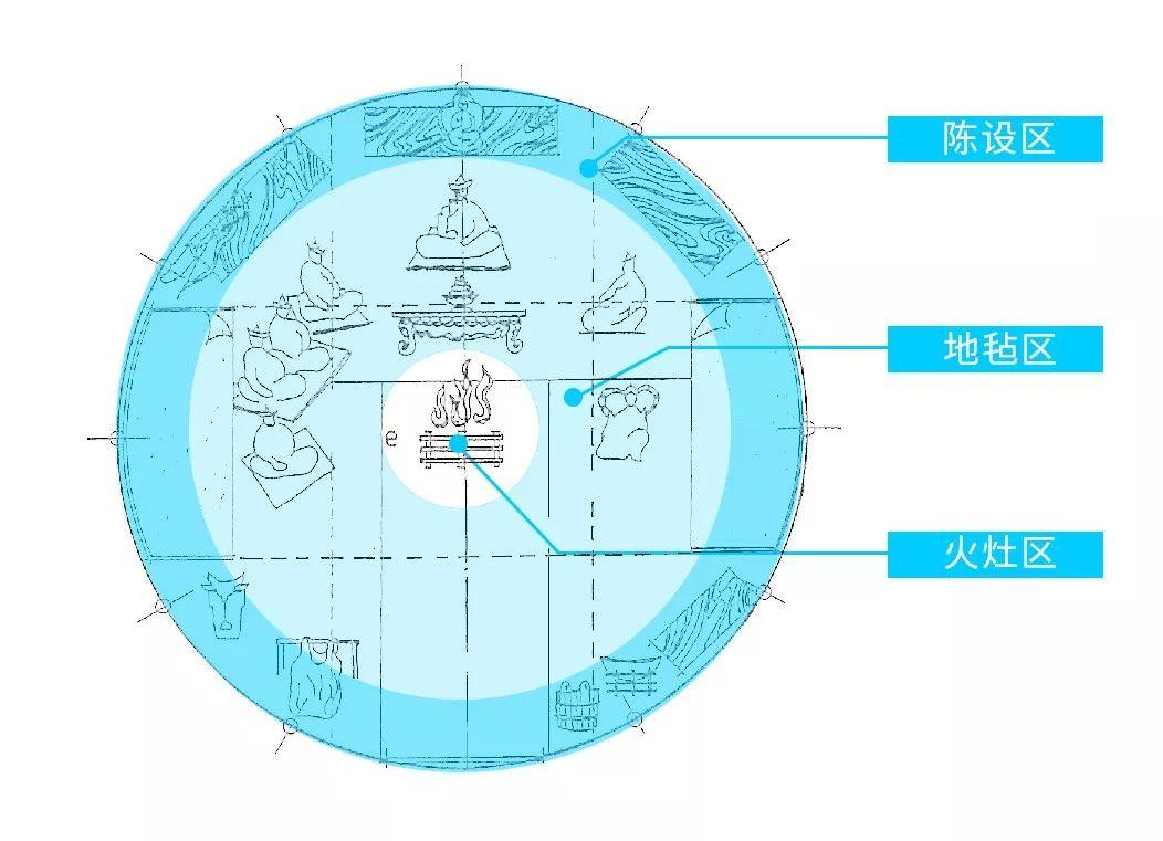 内蒙古蒙古包设计大赛征集 第12张