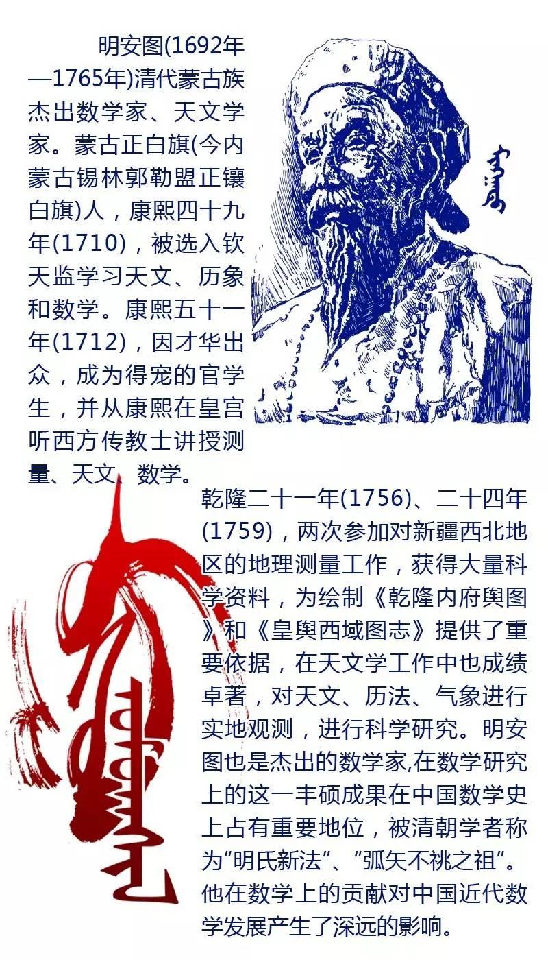 【阿努美图】值得致敬的蒙古伟人,你认识几个? 第14张