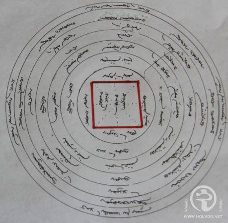蒙古棋《bog jirgee》 第3张 蒙古棋《bog jirgee》 蒙古文化