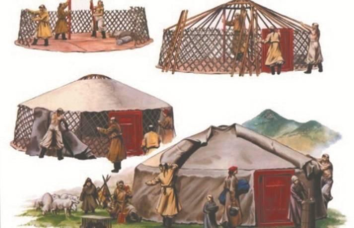 蒙古人不踩门槛的原因(蒙古文) 第1张