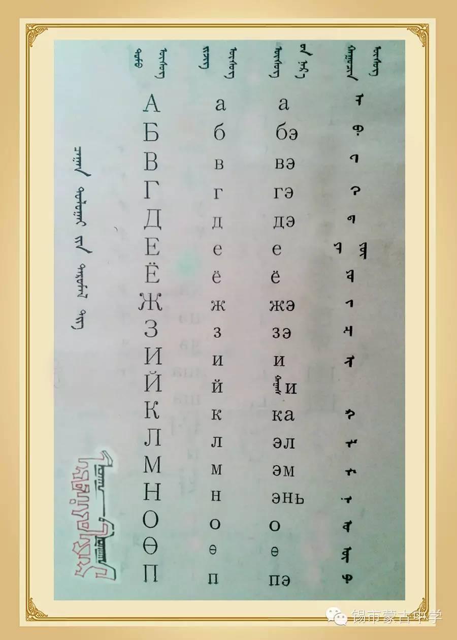 斯拉夫蒙文和维吾真蒙文对照表 第1张 斯拉夫蒙文和维吾真蒙文对照表 蒙古文库