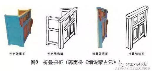 """蒙古族家具的折叠结构""""折叠坐具、折叠卧具、折叠生活用具"""" 第6张 蒙古族家具的折叠结构""""折叠坐具、折叠卧具、折叠生活用具"""" 蒙古文化"""