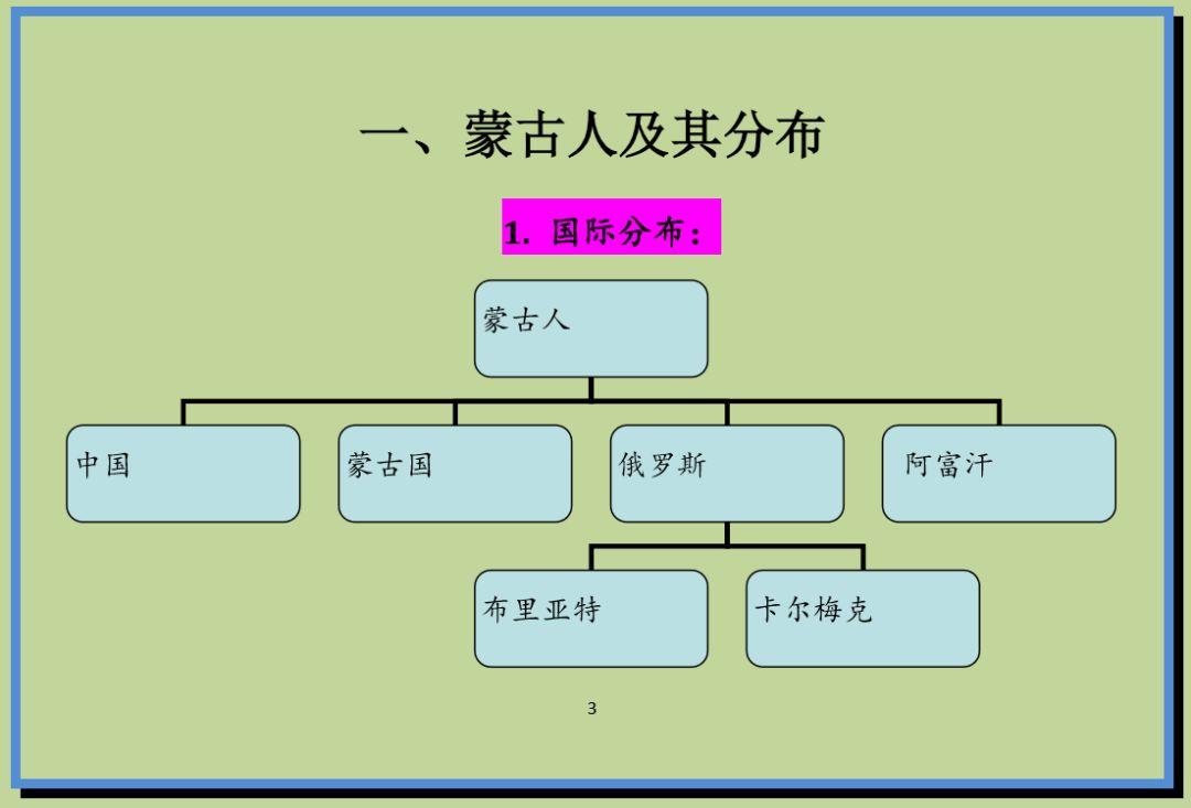 蒙古语和中国蒙古族语言生活现状,了解一下 第1张 蒙古语和中国蒙古族语言生活现状,了解一下 蒙古文化