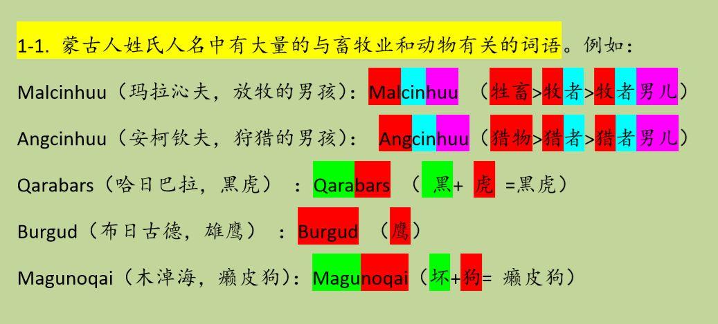 蒙古语和中国蒙古族语言生活现状,了解一下 第7张 蒙古语和中国蒙古族语言生活现状,了解一下 蒙古文化
