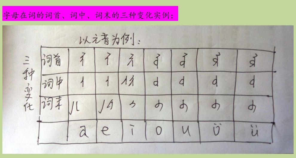 蒙古语和中国蒙古族语言生活现状,了解一下 第16张 蒙古语和中国蒙古族语言生活现状,了解一下 蒙古文化