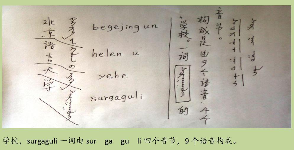 蒙古语和中国蒙古族语言生活现状,了解一下 第17张 蒙古语和中国蒙古族语言生活现状,了解一下 蒙古文化