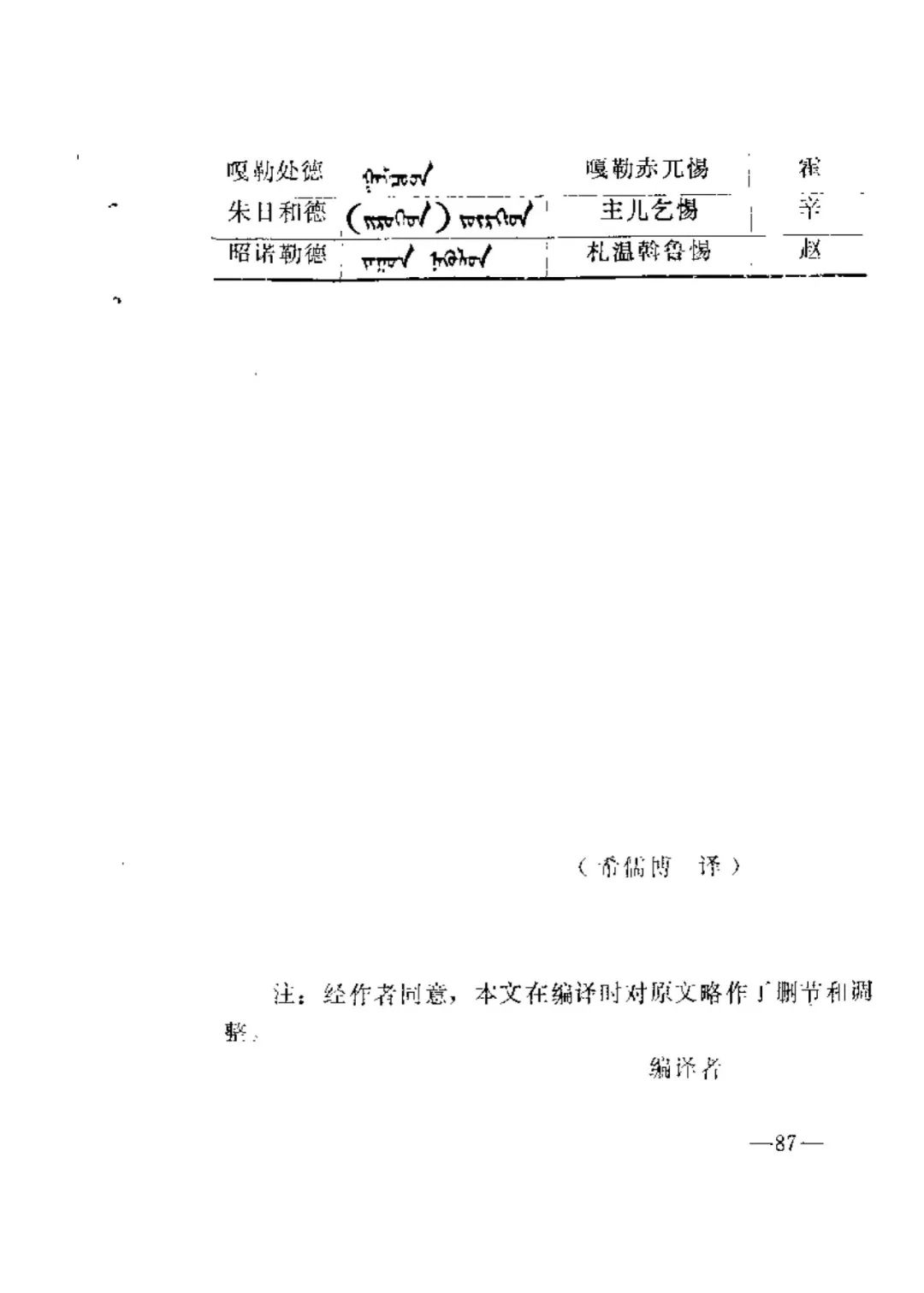 奈曼旗蒙古族姓氏浅解 第7张 奈曼旗蒙古族姓氏浅解 蒙古文化