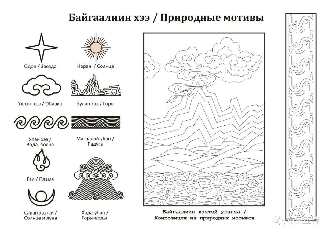 布里亚特蒙古族图案的演变与应用(马奕兰) 第16张 布里亚特蒙古族图案的演变与应用(马奕兰) 蒙古图案