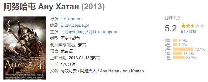 60部蒙古电影 部部都值得看 第15张