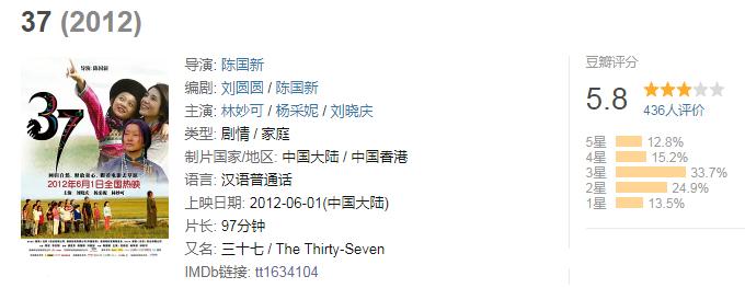 60部蒙古电影 部部都值得看 第36张