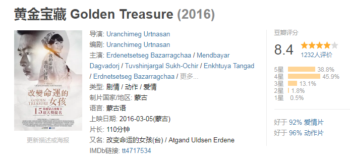 60部蒙古电影 部部都值得看 第39张