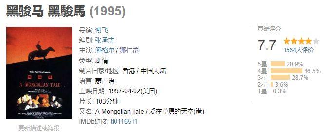 60部蒙古电影 部部都值得看 第54张