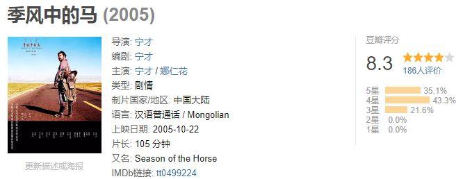 60部蒙古电影 部部都值得看 第78张