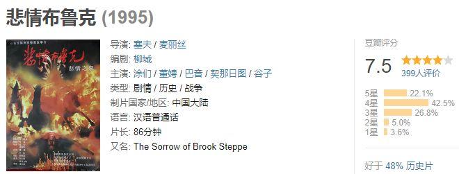 60部蒙古电影 部部都值得看 第102张