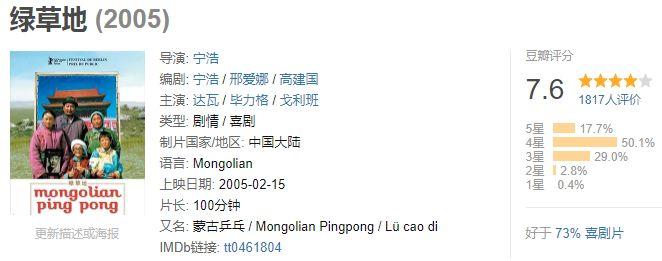 60部蒙古电影 部部都值得看 第111张