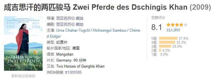 60部蒙古电影 部部都值得看 第117张