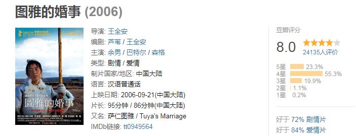 60部蒙古电影 部部都值得看 第132张