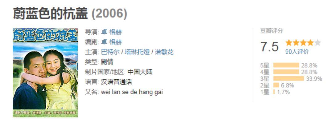 60部蒙古电影 部部都值得看 第144张