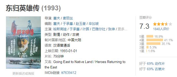 60部蒙古电影 部部都值得看 第147张