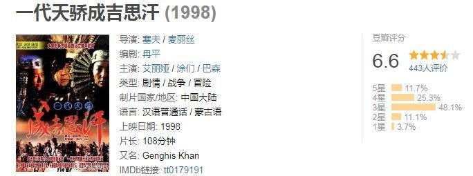 60部蒙古电影 部部都值得看 第156张