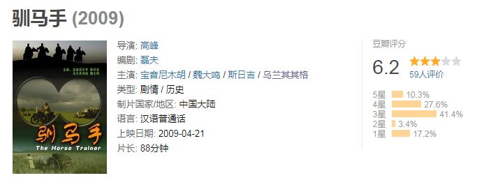 60部蒙古电影 部部都值得看 第168张